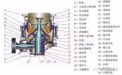 弹簧必威官网亚洲破从结构上主要分为哪几部分
