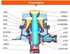 浅xi单缸液压yuan锥机